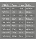 Water Pump F700