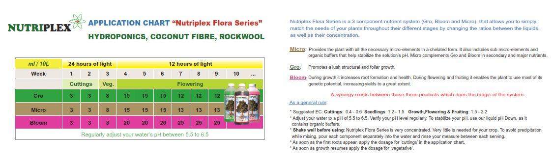 Nutriplex Micro 1L   Products   Greenthumb Hydroponics Store
